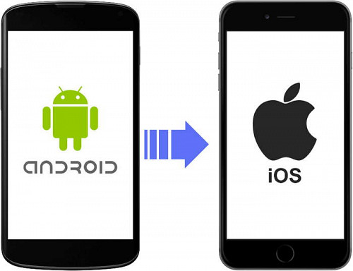 Создание приложений на базе Android и IOS Алматы