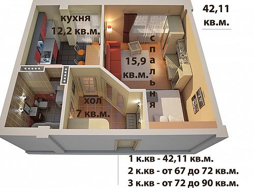 Квартиры Актобе