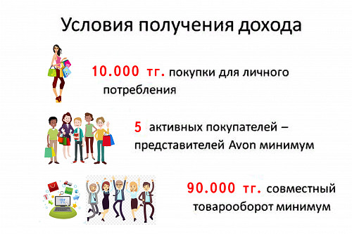 Вакансия в Эйвон онлайн продажи Павлодар