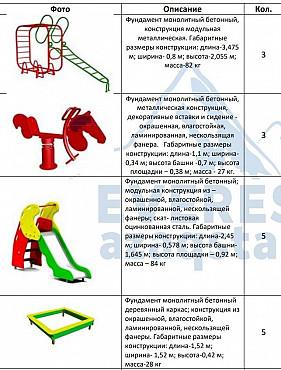Благоустройство для детских площадок Алматы