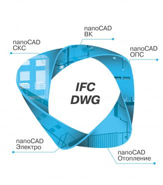 NanoCAD Инженерный BIM Караганда